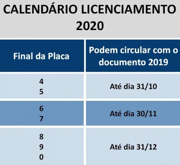 Consulta IPVA MT 2020 / Sefaz / Licenciamento DETRAN MT